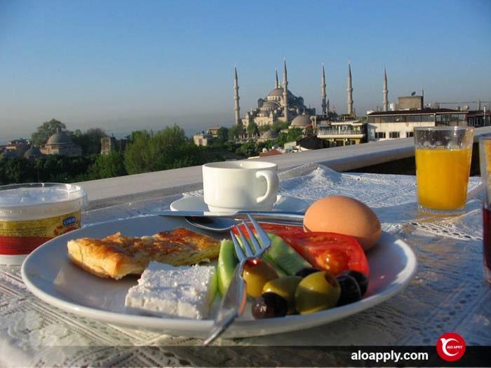 تاریخچه صبحانه