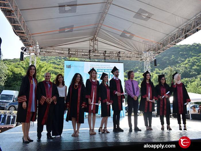 لیست رنکینگ دانشگاه های ترکیه
