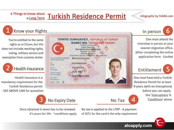 مراحل دریافت اجازه کار از ترکیه