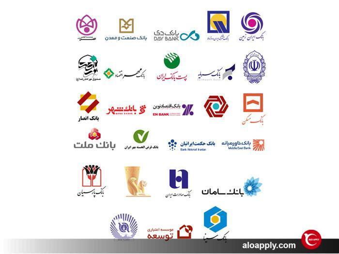 شعب بانکهای تجاری ایران در خارج از کشور