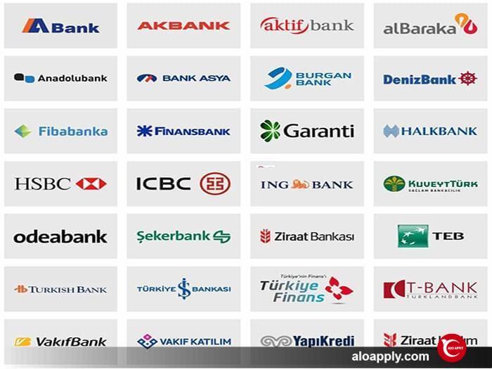 لیست بانکهای ترکیه