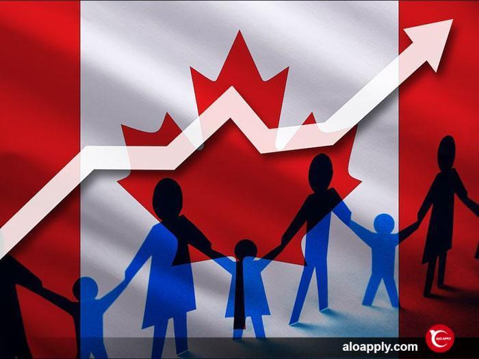 محاسبه انلاین امتیاز مهاجرت به کانادا در ۲۰۲۱